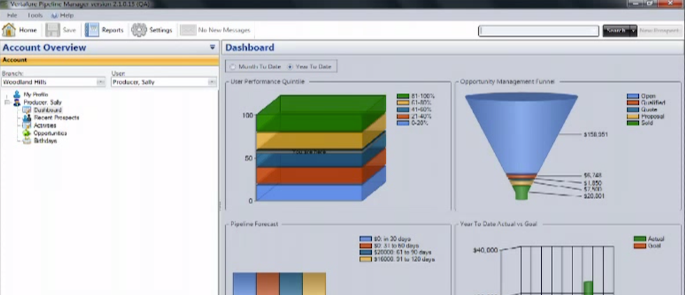 Vertafore Pipeline Manager Software - Dashboard