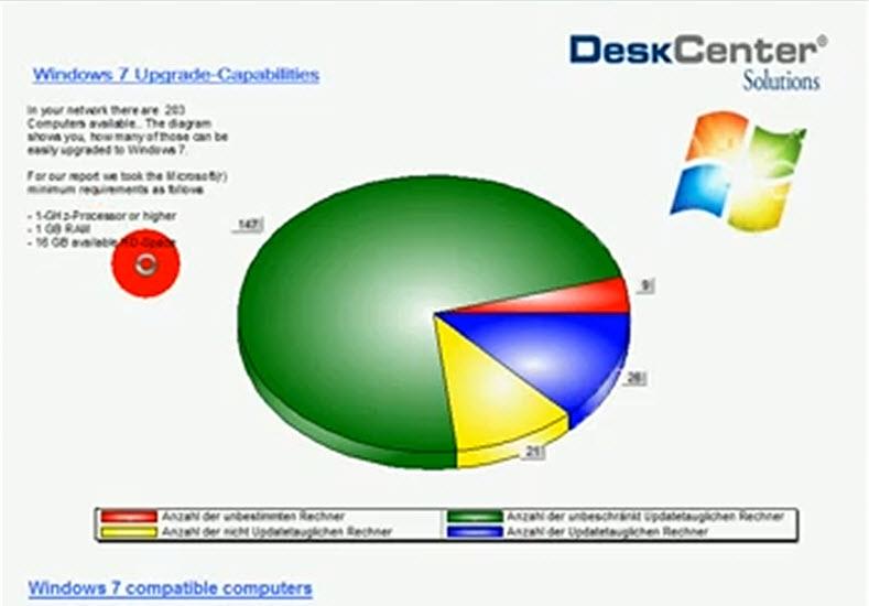 DeskCenter USA