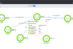 Captura de tela do AppDynamics: Cross-application flow