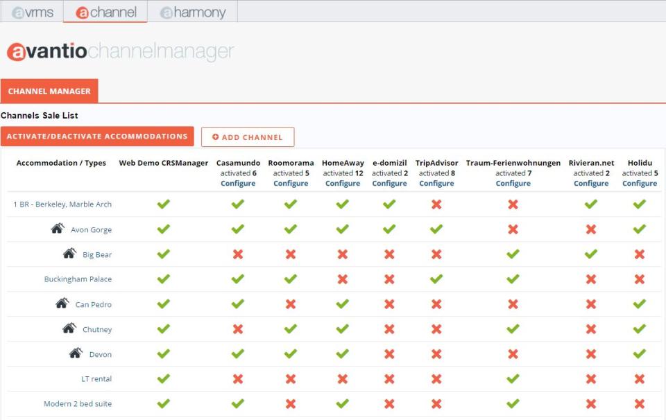 Avantio screenshot: Channel manager interface