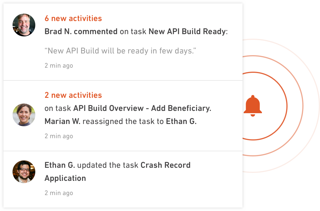 Notifications provides update progress to keep team members informed on project developments