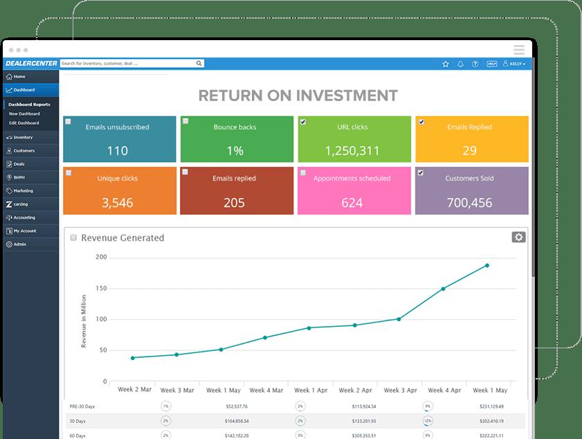 DealerCenter Software - DealerCenter campaign management screenshot