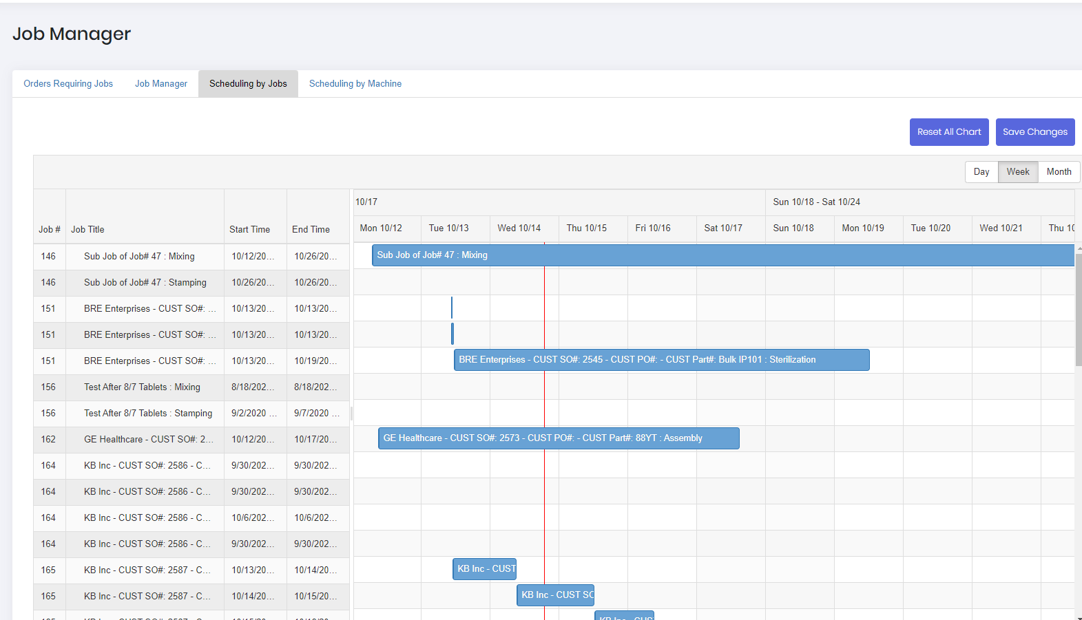 Job Manager - Real-Time Gantt Chart