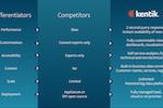 Kentik screenshot: Kentik Differentiators versus similar products