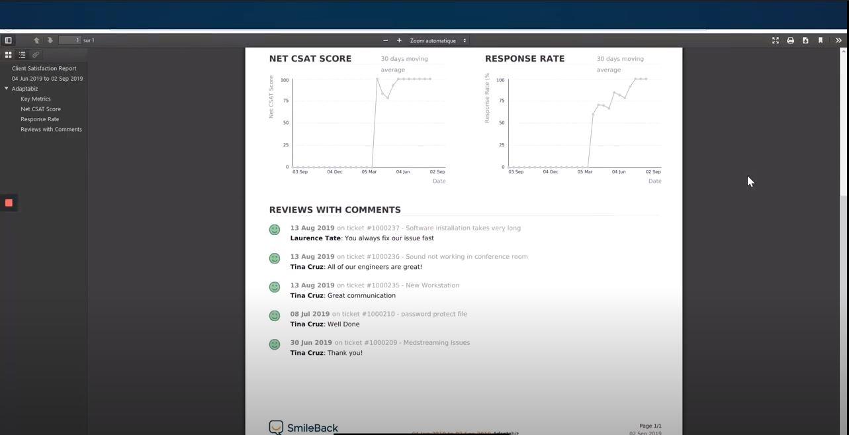 SmileBack Net CSAT Score