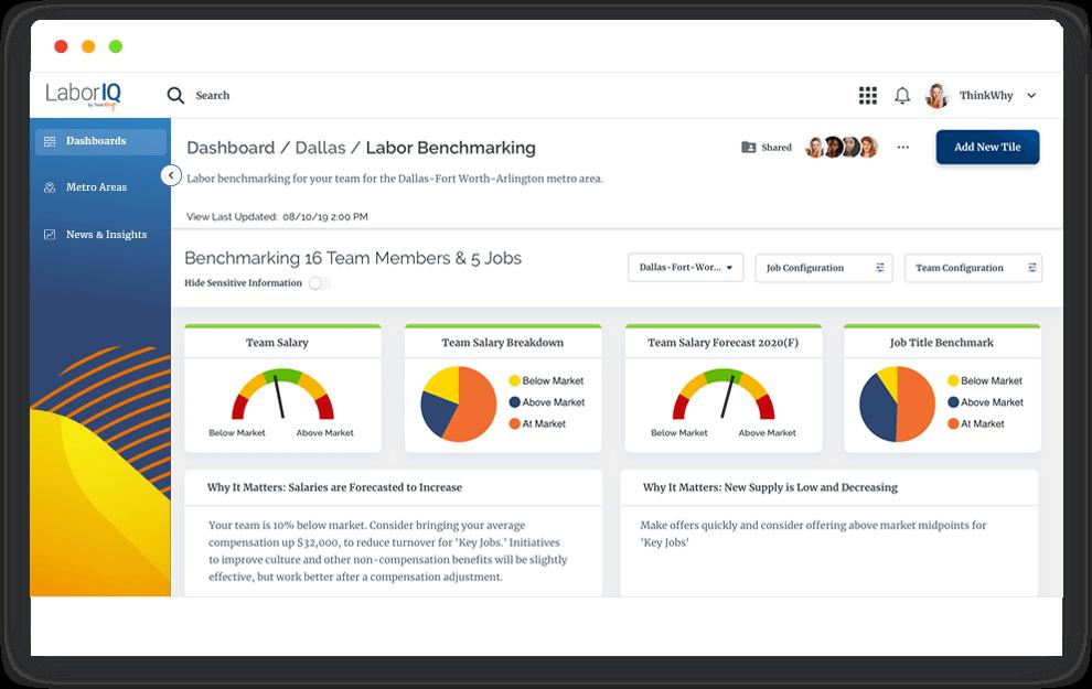LaborIQ benchmarks