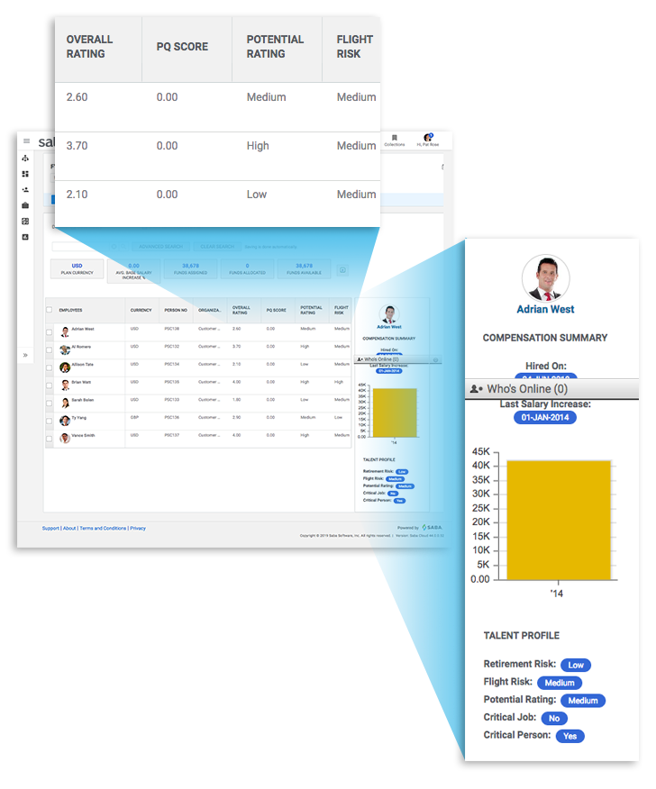 Saba Cloud Software - 6