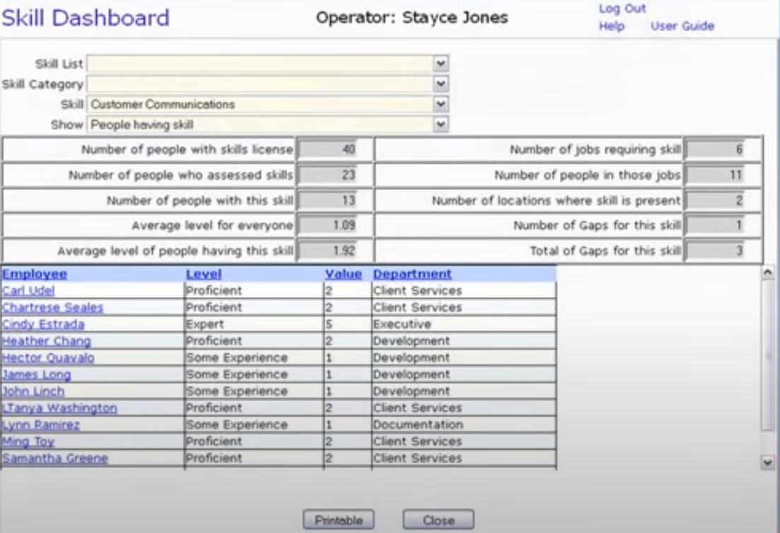 TrackStar Skills Tracker dashboard