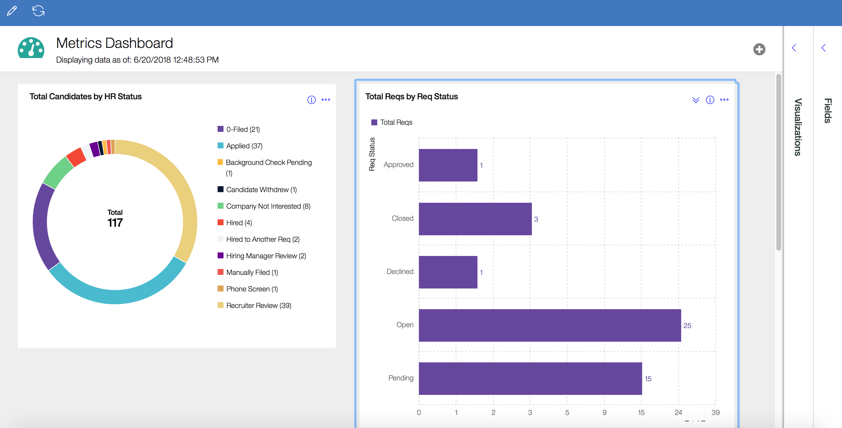 IBM Talent Management screenshot: View status by candidate or requisition