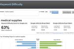 Moz Pro screenshot: Keyword difficulty can be analyzed and scored