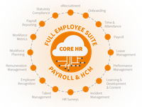 Ascender Payroll and HCM