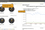 Network Performance Monitor Software - 2