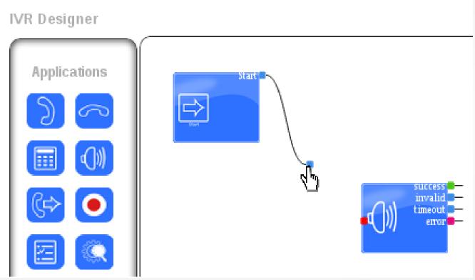 ICTBroadcast Software - IVR designer