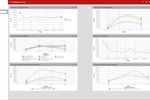 Prometheus Platform screenshot: Prometheus Platform analytics dashboard