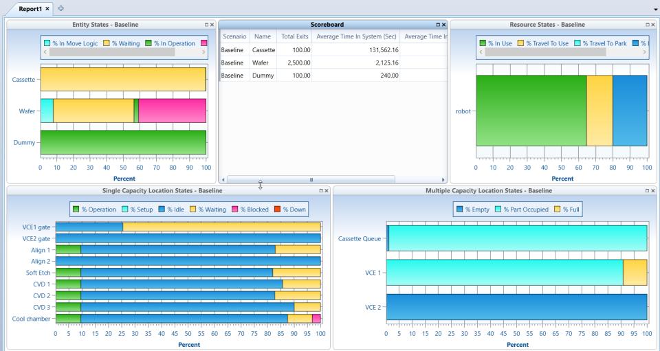 ProModel Optimization Suite Software - 4