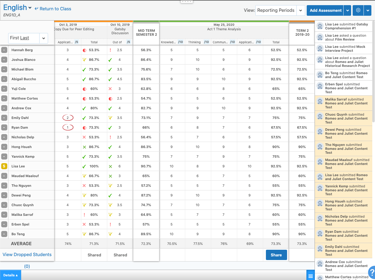 Teacher's view of a class gradebook in the Edsby learning and analytics platform