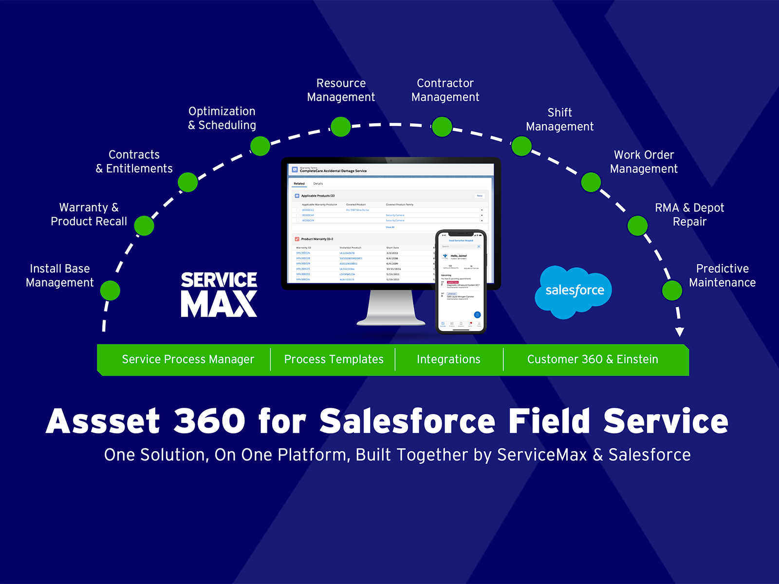 ServiceMax Software - ServiceMax and Salesforce have joined forces to deliver an unparalleled solution that drives operational efficiency with a 360-degree view of assets on the world's #1 CRM platform.