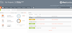 ProWorkflow screenshot: ProWorkflow's personalized homepage dashboard