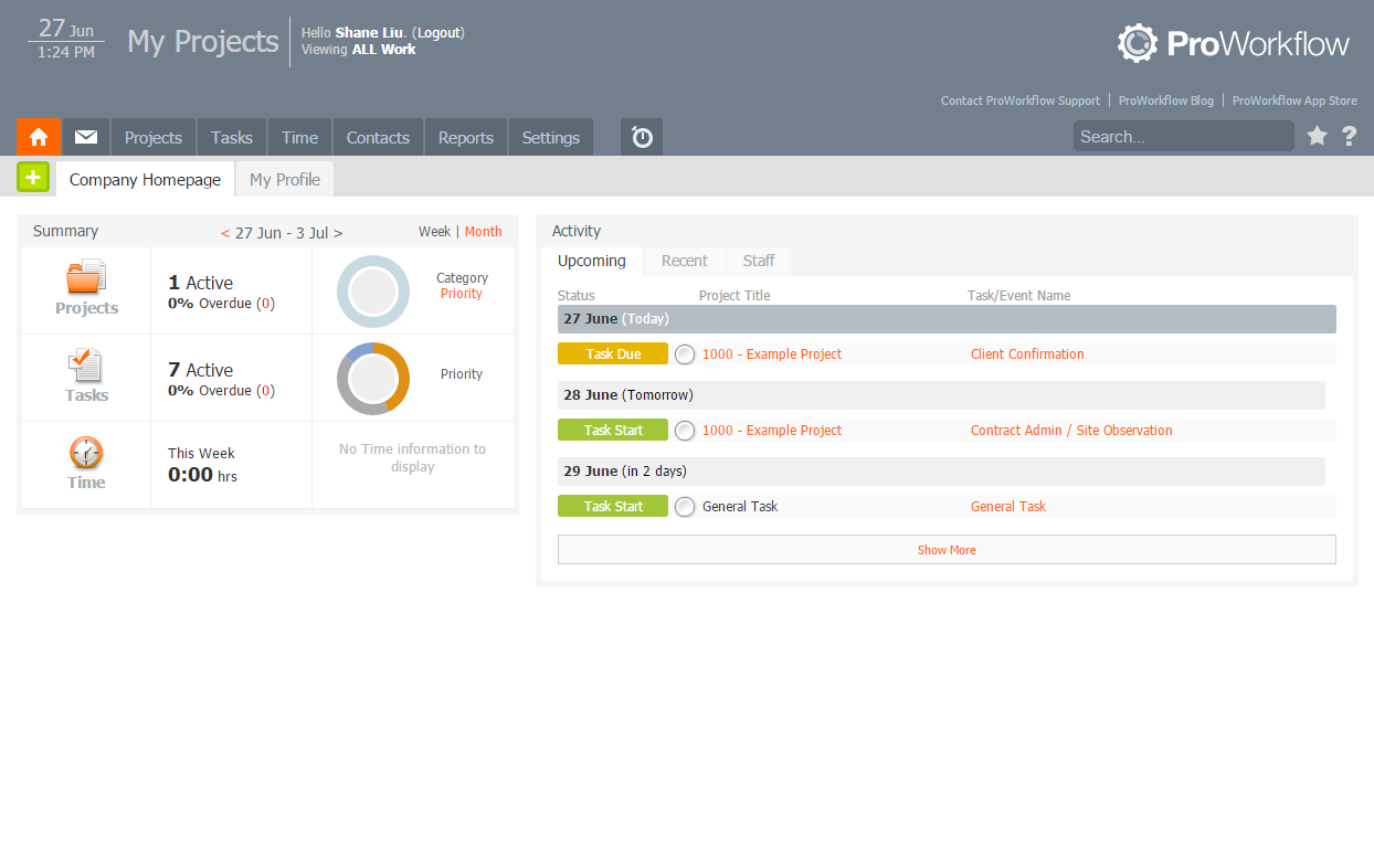ProWorkflow's personalized homepage dashboard