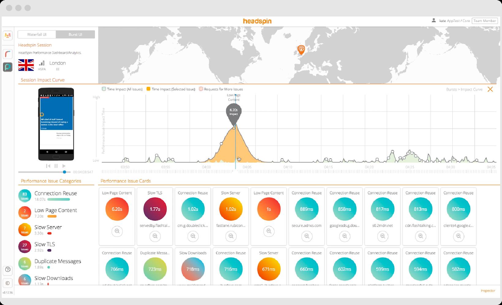 HeadSpin Software - HeadSpin key performance indicators (KPIs)
