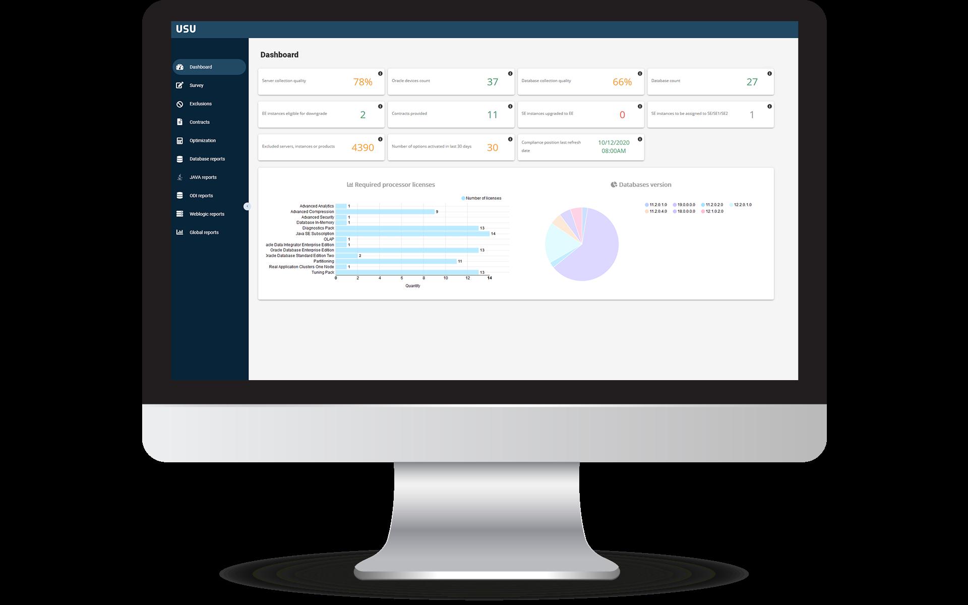USU Software Asset Management Software - USU Software Asset Management Oracle Optimization Dashboard