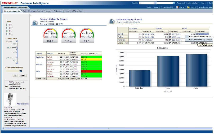Oracle Business Intelligence Suite analytics