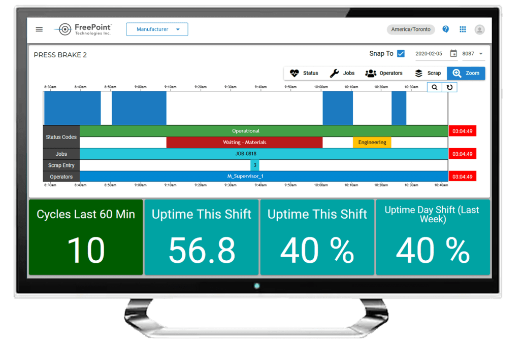 CUSTOMIZED DASHBOARD: Create Role-specific Views for Managers/Supervisors/Operators/Team Leads. DISPLAY DATA that's Most Important for Users. View Data from Your Entire Organization; Identify Production Trends & Patterns, Quickly Identify Bottlenecks.