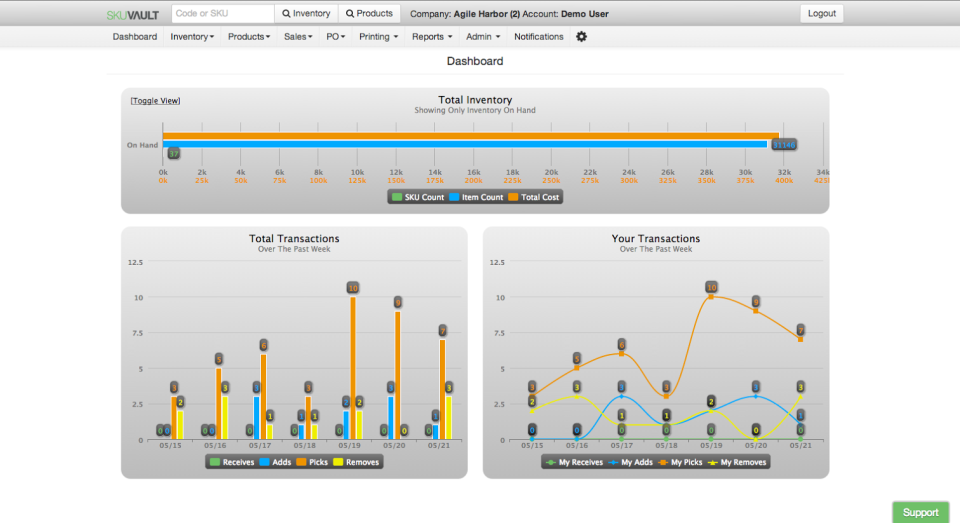Glean quick and actionable insight from activity dashboard