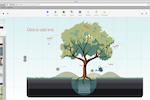 Capture d'écran pour Prezi : Utilize presentation templates