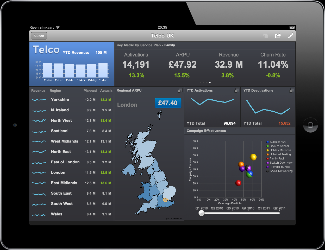 IBM Cognos dashboard on iPad