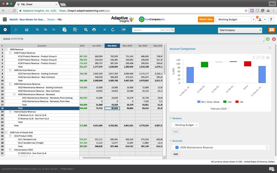 Adaptive Planning Software - Adaptive Planning General Ledger