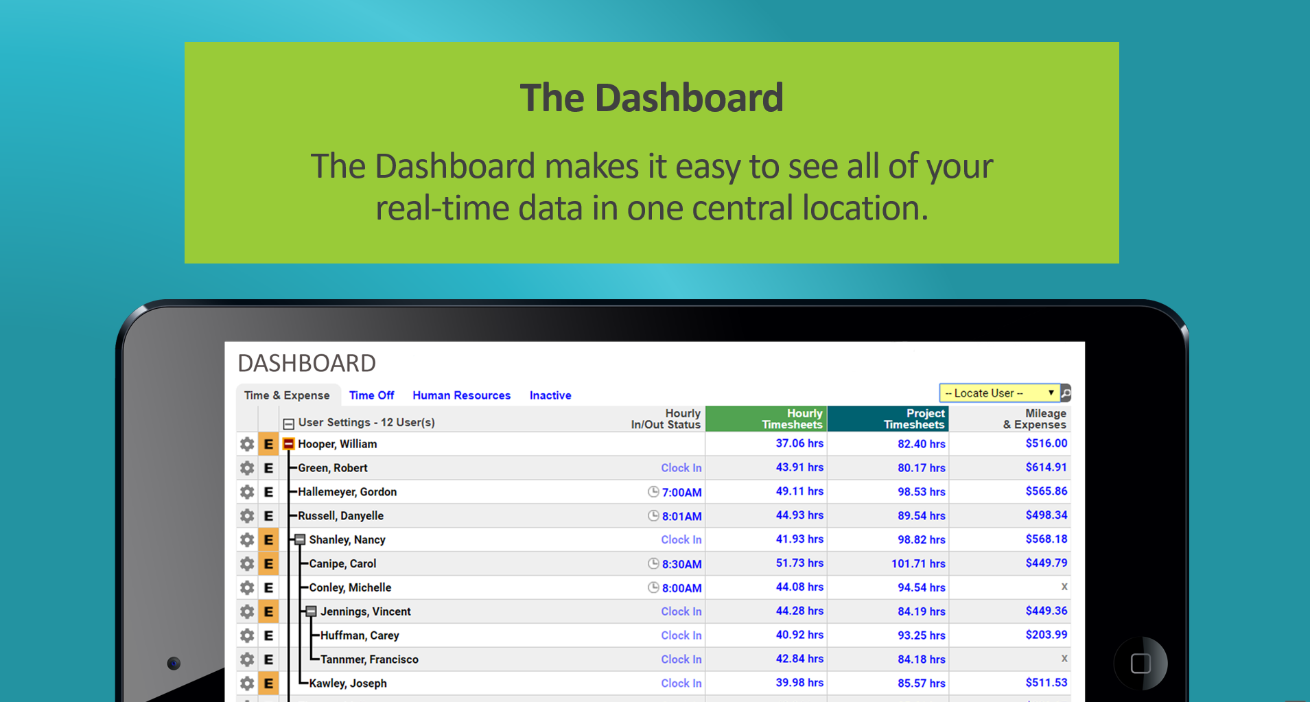 The Dashboard: For administrators and managers/supervisors to see who is clocked in, how many hours an employee accumulated, and more.
