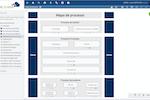 BIC Cloud Screenshot: Process Landscape (Spanish Interface)