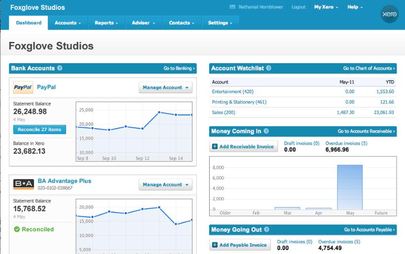 Xero Software - Xero dashboard