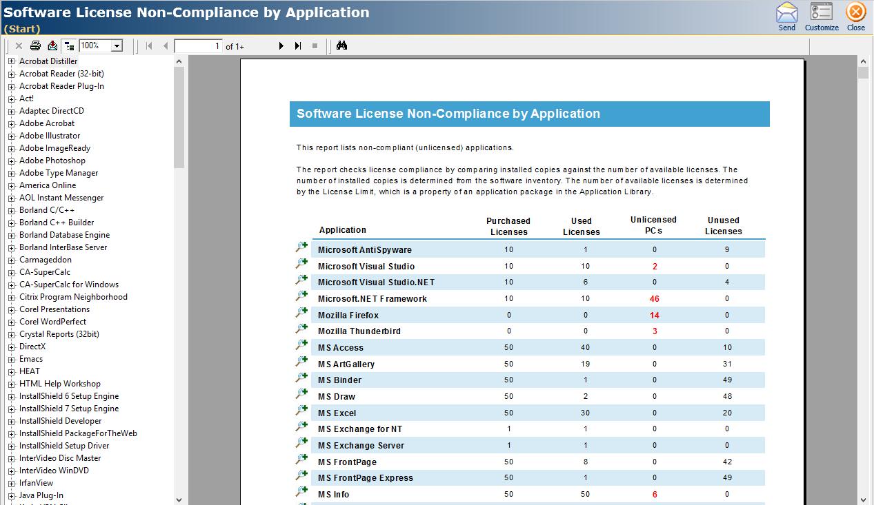 VIZOR License Manager screenshot: Compliance