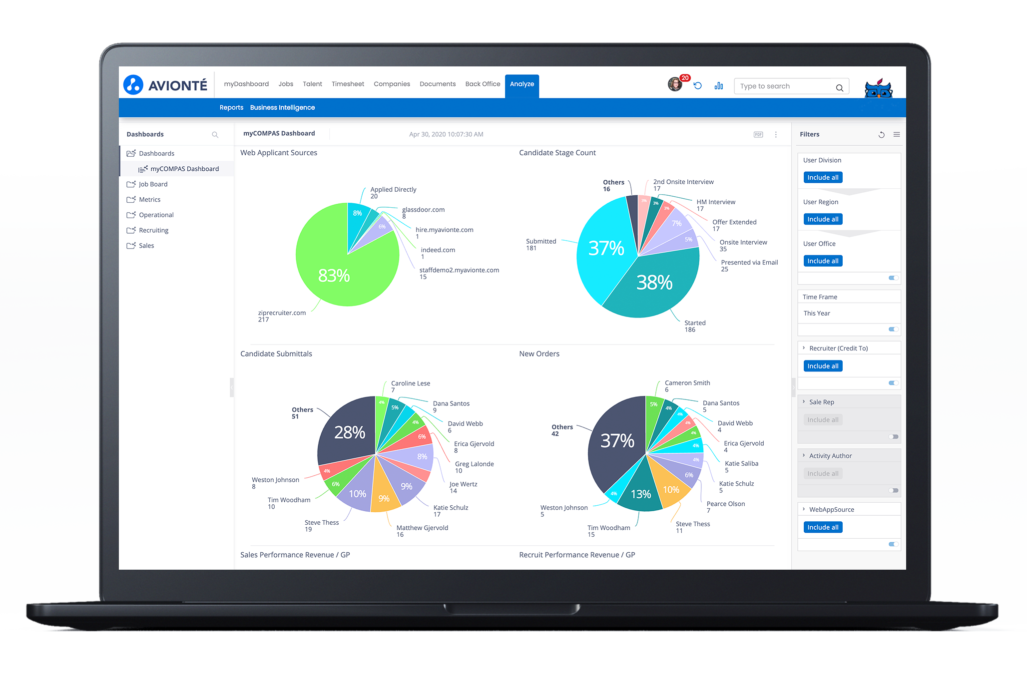 Powerful Reporting and Business Intelligence Makes Better Decisions Easy
