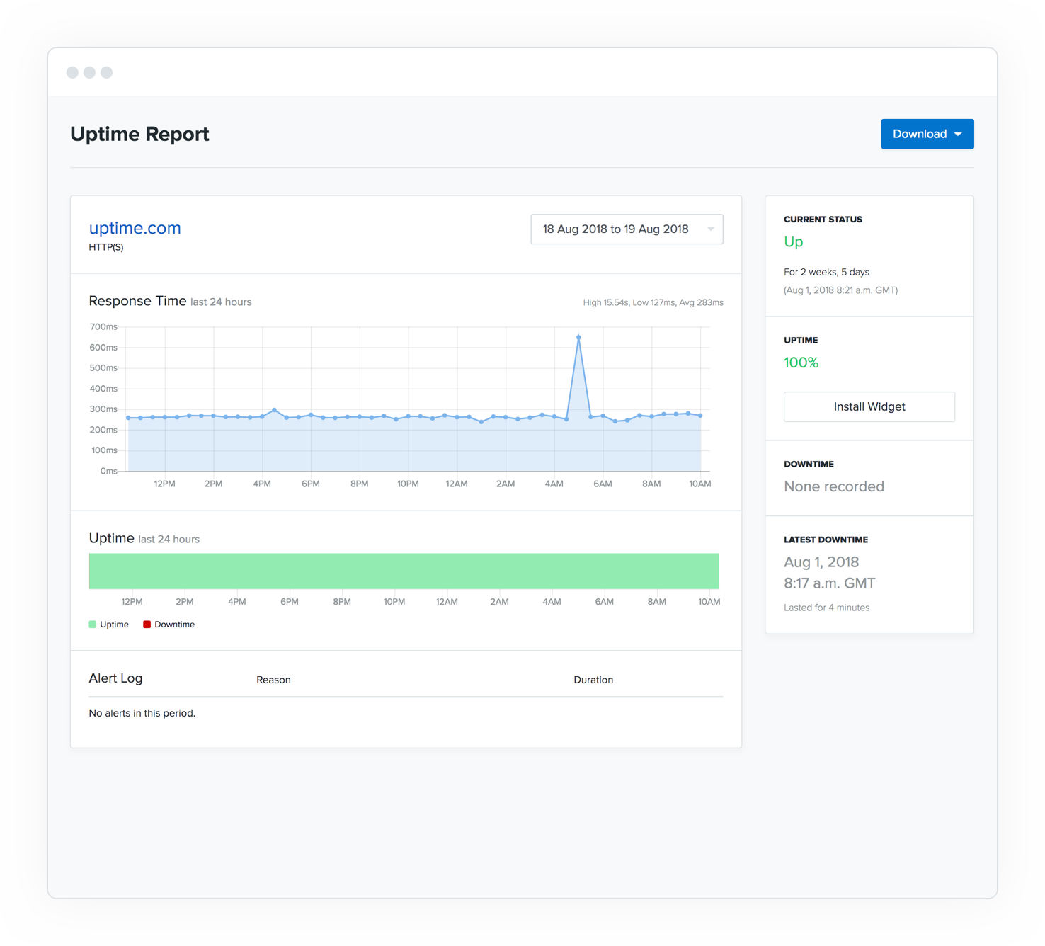 Uptime Monitoring - A smarter monitoring system for downtime incident reporting with key statistics at your fingertips.