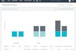 Captura de tela do Workable: Hiring Performance report