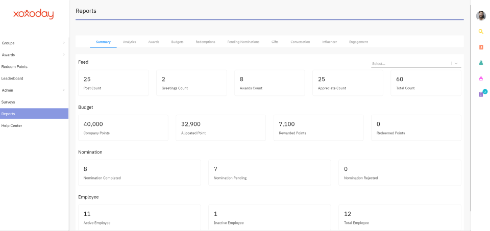 Reports on feeds, groups, engagement, gifts, rewards, influencers, funds, surveys, redemptions, usage, conversations etc. Different views, graphs and filters. System generated nudges based on data intelligence.