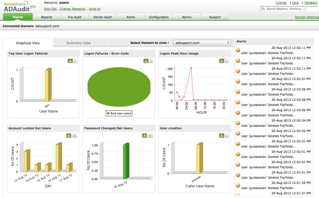 ManageEngine ADAudit Plus Software - 4