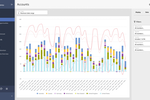 Powermetrics screenshot: Understanding data means digging in - and there is no better way than applying filters and segments