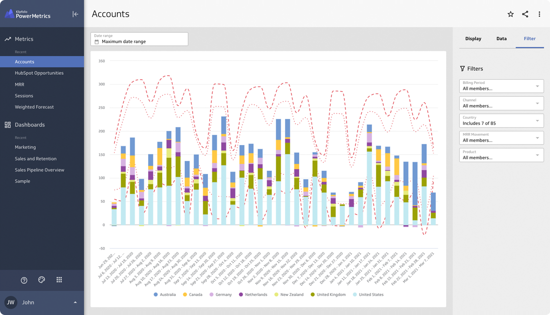 Understanding data means digging in - and there is no better way than applying filters and segments
