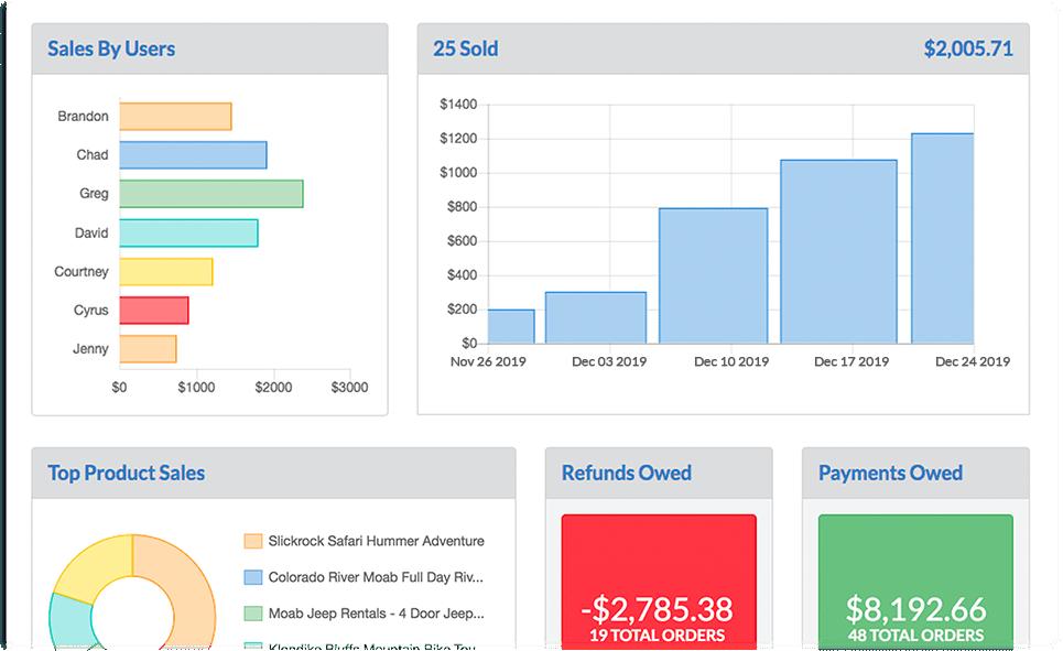 Resmark booking dashboard screenshot