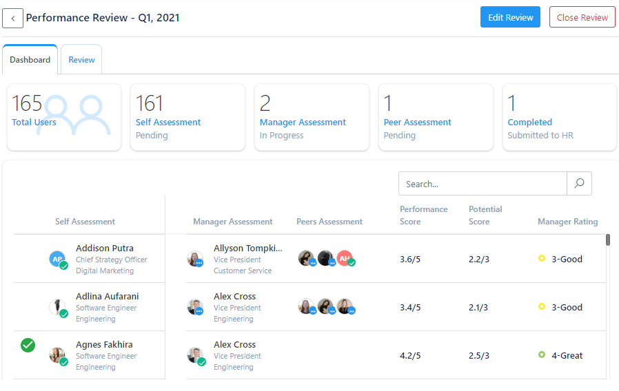 Performance Review Dashboard