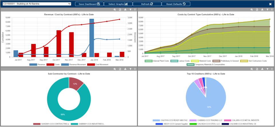 BuildSmart Software - 3