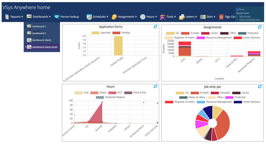 VSys One Software - Sample VSys Anywhere Dashboard: Administrative users can configure your dashboards to show what they want.