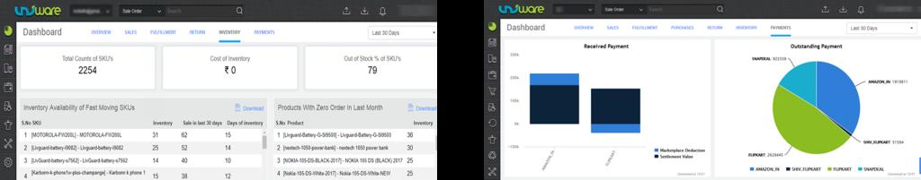 Unicommerce Software - Unicommerce inventory management
