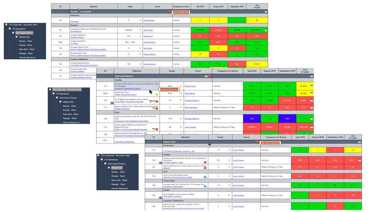 Visuant Software - 4