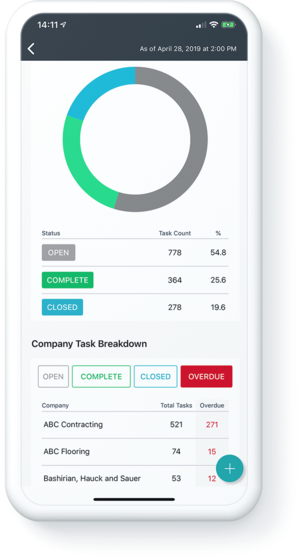 Bridgit Field insights dashboard