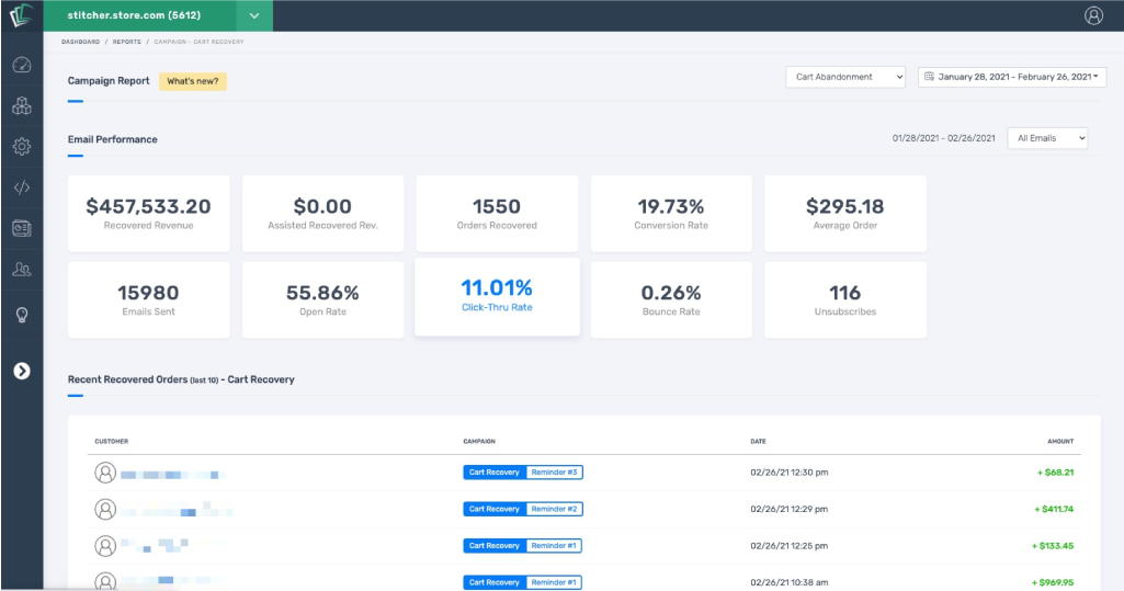 CartStack advanced recovered revenue reporting